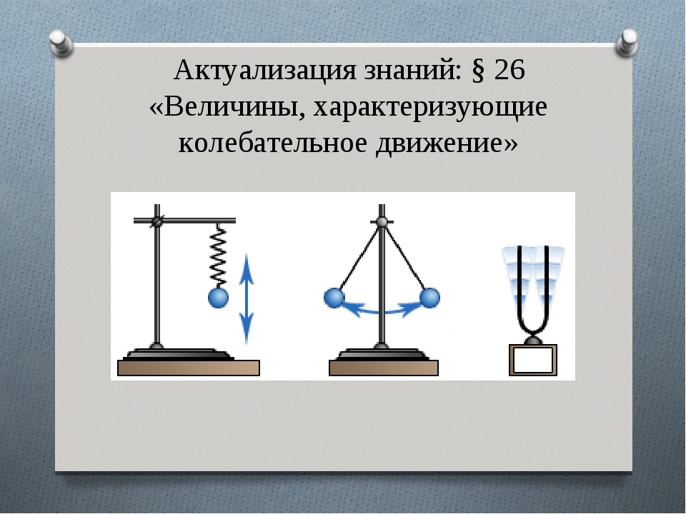 Актуализация знаний: § 26 «Величины, характеризующие колебательное движение»