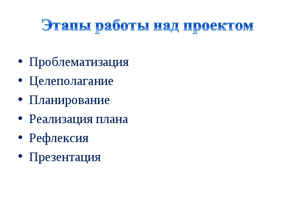 Проблематизация Целеполагание Планирование Реализация плана Рефлексия Презент...