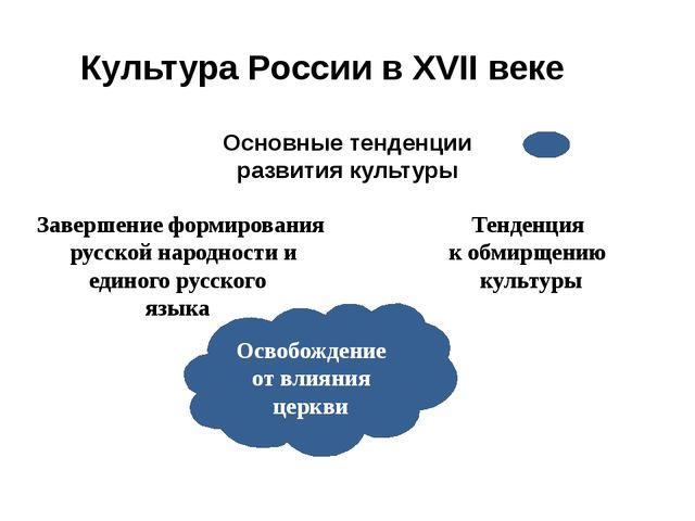 Освобождение от влияния церкви Завершение формирования русской народности и е...