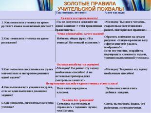ЗОЛОТЫЕ ПРАВИЛА УЧИТЕЛЬСКОЙ ПОХВАЛЫ 1. Как похвалить ученика на уроке русског