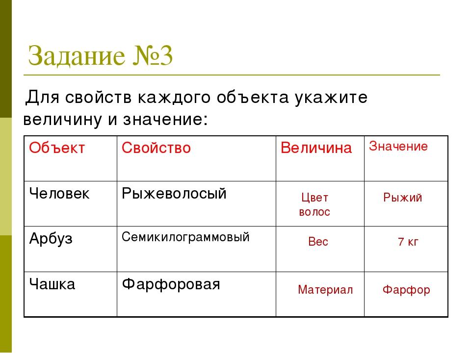 Задание №3 Для свойств каждого объекта укажите величину и значение: Цвет воло...
