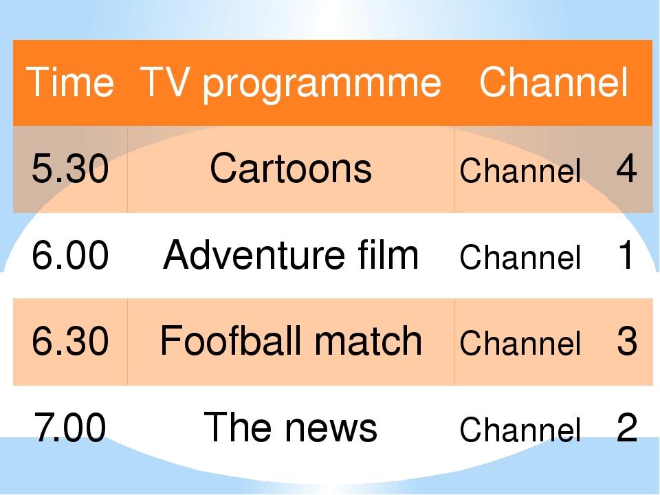 Time TVprogrammme Channel 5.30 Cartoons Channel4 6.00 Adventure film Channel1...