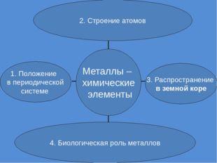 2. Строение атомов 3. Распространение в земной коре 4. Биологическая роль ме