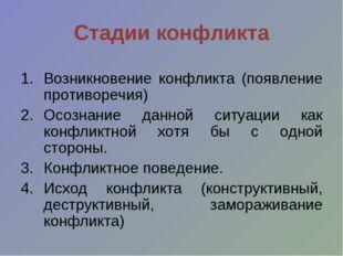 Стадии конфликта Возникновение конфликта (появление противоречия) Осознание д