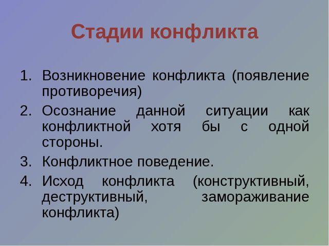 Стадии конфликта Возникновение конфликта (появление противоречия) Осознание д...