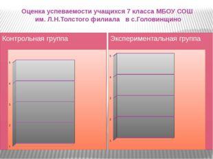 Оценка успеваемости учащихся 7 класса МБОУ СОШ им. Л.Н.Толстого филиала в с.Г