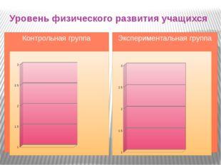 Уровень физического развития учащихся Контрольная группа Экспериментальная гр