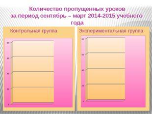 Количество пропущенных уроков за период сентябрь – март 2014-2015 учебного го