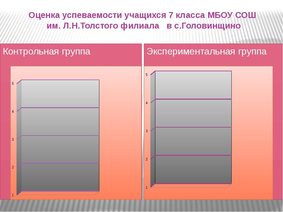 Оценка успеваемости учащихся 7 класса МБОУ СОШ им. Л.Н.Толстого филиала в с.Г...