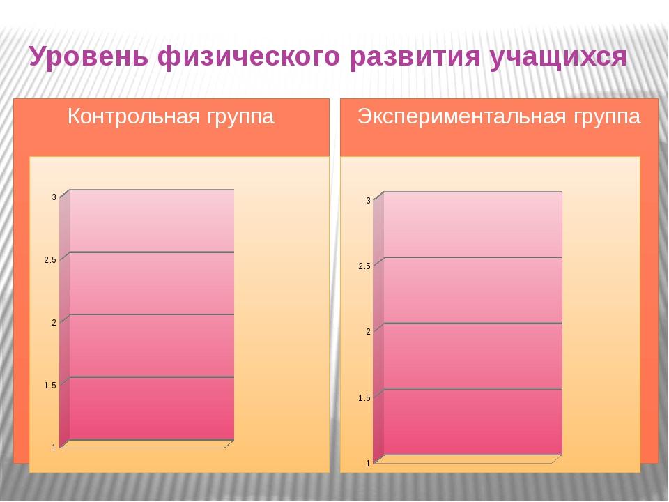 Уровень физического развития учащихся Контрольная группа Экспериментальная гр...