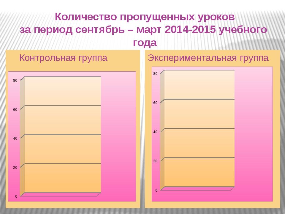 Количество пропущенных уроков за период сентябрь – март 2014-2015 учебного го...