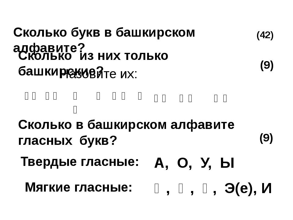 Сколько букв в башкирском алфавите? (42) Сколько из них только башкирские? (9...