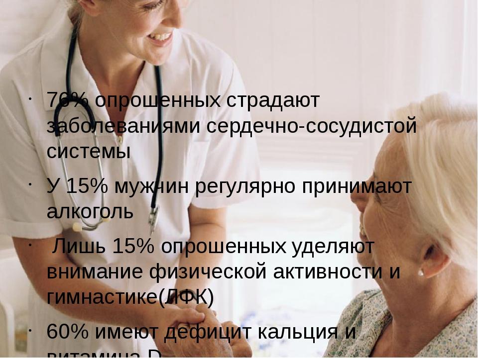 76% опрошенных страдают заболеваниями сердечно-сосудистой системы У 15% мужчи...