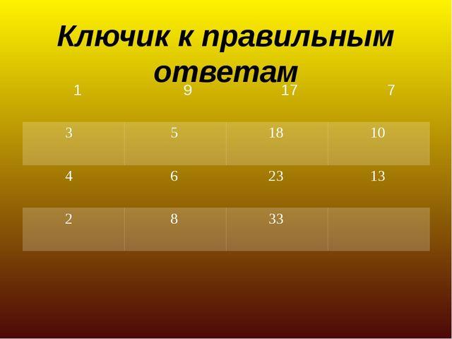 Ключик к правильным ответам 1 9 17 7 3 5 18 10 4 6 23 13 2 8 33