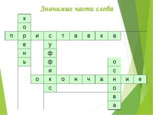 Значимые части слова к о п р и с т а в к а е у н ф ь ф о и с о к о н ч а н и