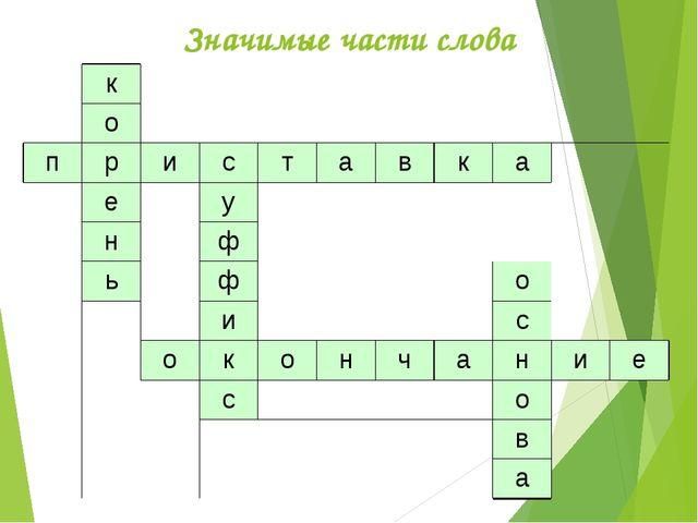 Значимые части слова к о п р и с т а в к а е у н ф ь ф о и с о к о н ч а н и...