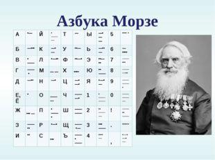 Азбука Морзе А•—Й•———Т—Ы—•——5••••• Б—•••К—•—У••—Ь—••—6—•