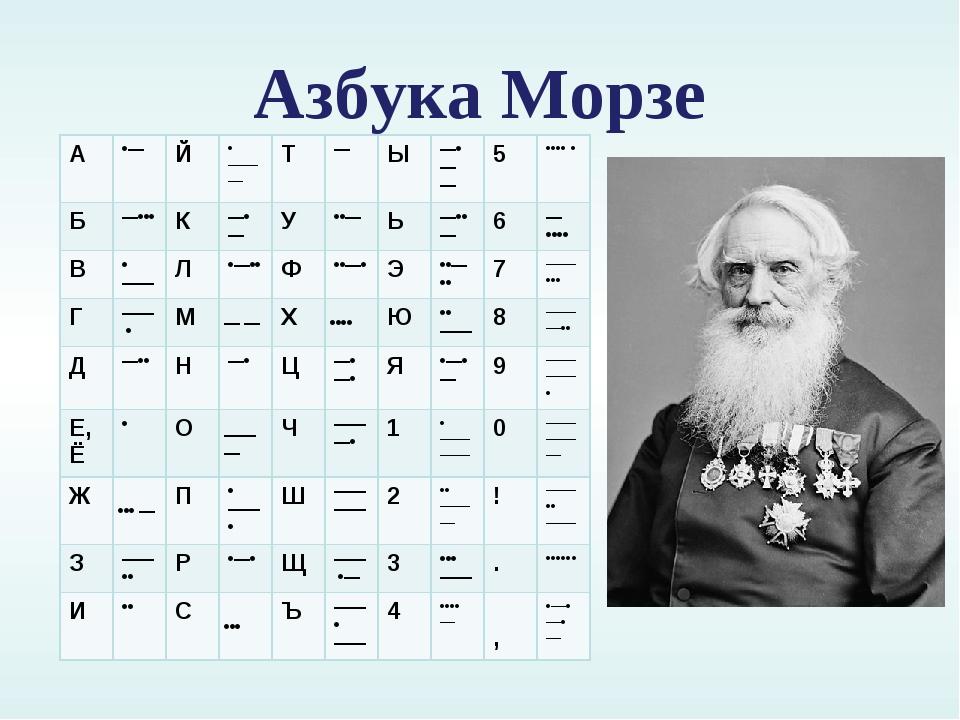Азбука Морзе А•—Й•———Т—Ы—•——5••••• Б—•••К—•—У••—Ь—••—6—•...
