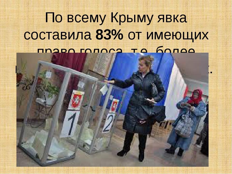 По всему Крыму явка составила 83% от имеющих право голоса, т.е. более полутор...