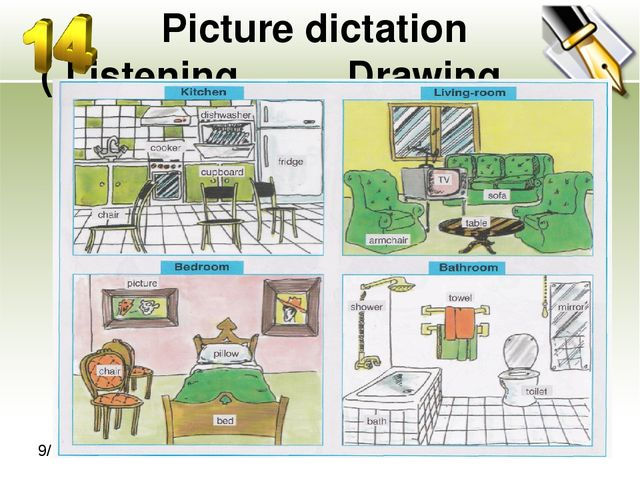 Picture dictation ( Listening Drawing Speaking