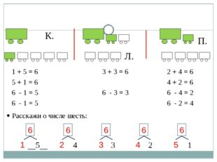 К. 1 + 5 = 6 5 + 1 = 6 6 - 1 = 5 6 - 1 = 5 3 + 3 = 6 6 - 3 = 3 Л. П. 2 + 4 =
