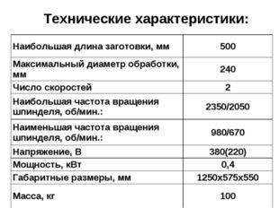 Технические характеристики: Наибольшая длина заготовки, мм500 Максимальный д