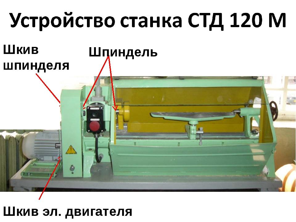 Шкив эл. двигателя Шкив шпинделя Шпиндель