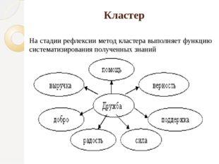 Кластер На стадии рефлексии метод кластера выполняет функцию систематизирован