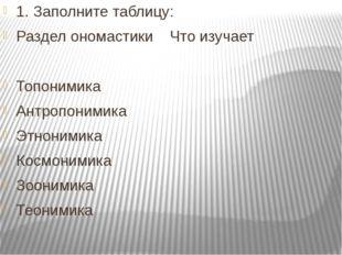 1.Заполните таблицу: Раздел ономастикиЧто изучает Топонимика Антропонимика