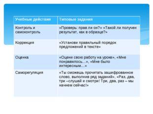 Учебные действияТиповые задания Контроль и самоконтроль«Проверь: прав ли он