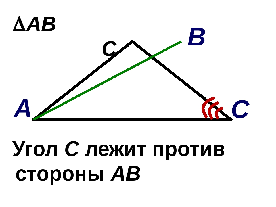 АВС Угол С лежит против стороны АВ С В А