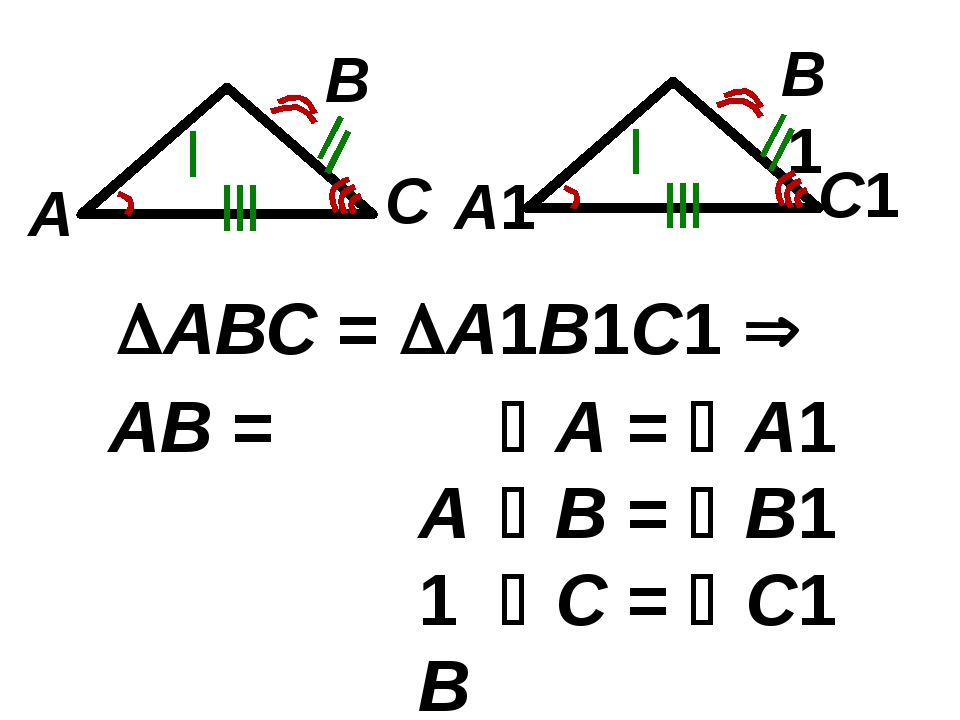 С1 В1 А1 С В А АВС = А1В1С1  АВ = А1В1 ВС = В1С1 АС = А1С1 А = А1 В =...