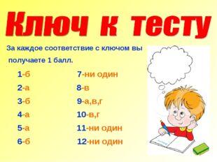 1-б 7-ни один 2-а 8-в 3-б 9-а,в,г 4-а 10-в,г 5-а 11-ни один 6-б 12-ни один За