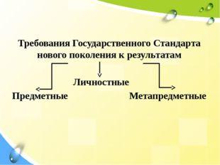 Требования Государственного Стандарта нового поколения к результатам Личност