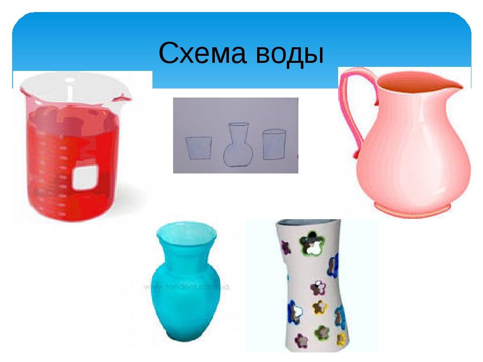 Схема воды