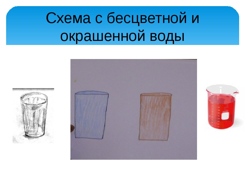 Схема с бесцветной и окрашенной воды