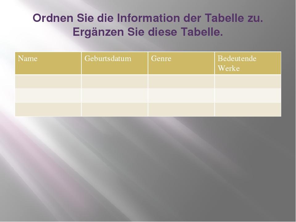 Ordnen Sie die Information der Tabelle zu. Ergänzen Sie diese Tabelle. Name G...