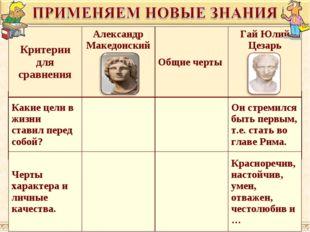 Критерии для сравненияАлександр МакедонскийОбщие чертыГай Юлий Цезарь Каки