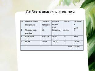 Себестоимость изделия № Наименование материала Единица измерения Цена за ед.и
