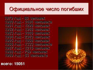Официальное число погибших 1979 год - 86 человек 1980 год - 1484 человека 198