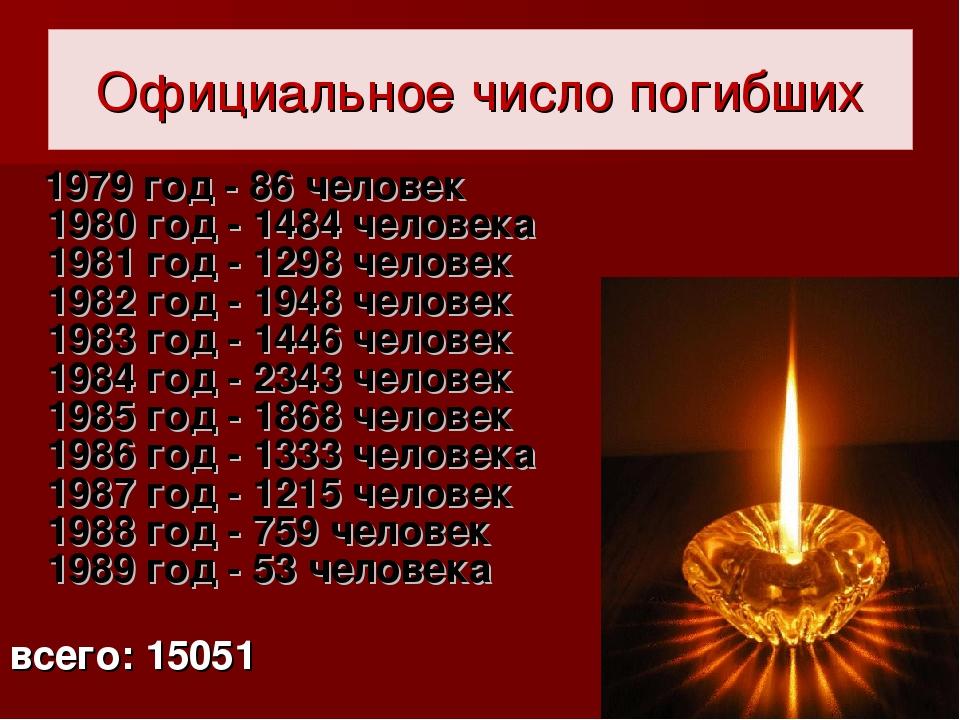 Официальное число погибших 1979 год - 86 человек 1980 год - 1484 человека 198...