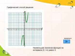 Графический способ решения Наименьшее значение функции на интервале (0; +∞) р