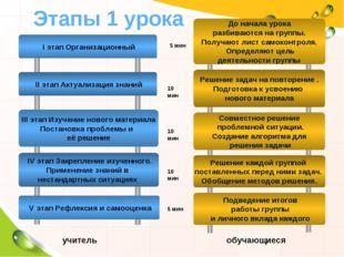 Этапы 1 урока обучающиеся учитель 5 мин 10 мин 10 мин 10 мин 5 мин
