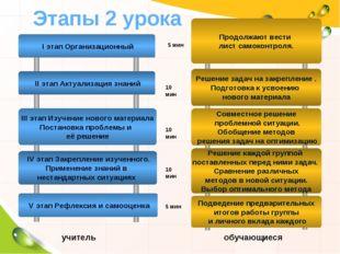 Этапы 2 урока обучающиеся учитель 5 мин 10 мин 10 мин 10 мин 5 мин