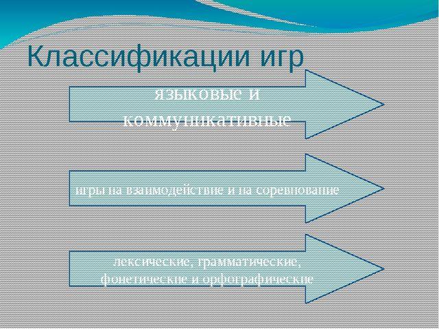 Классификации игр языковые и коммуникативные игры на взаимодействие и на соре...