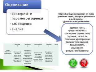 и Критерии оценки зависят от типа учебных задач, которые решаются в веб-квес
