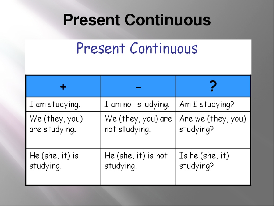 Present Continuous Tense Eclectic English