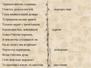 Хранили многие страницы а Отметку резкую ногтей; b перекрестная Глаза внимате