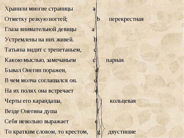 Хранили многие страницы а Отметку резкую ногтей; b перекрестная Глаза внимате...