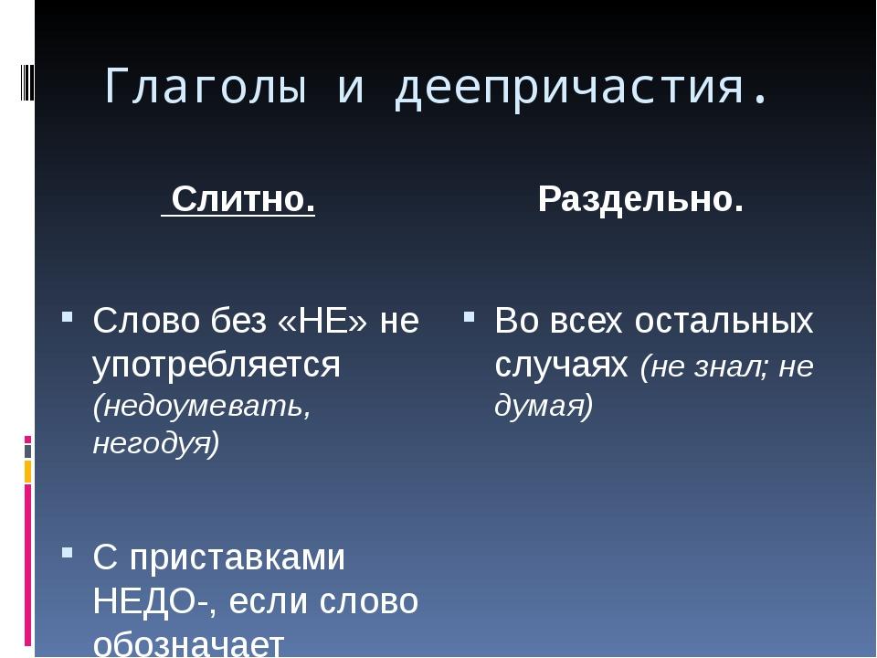 Глаголы и деепричастия. Слитно. Слово без «НЕ» не употребляется (недоумевать,...